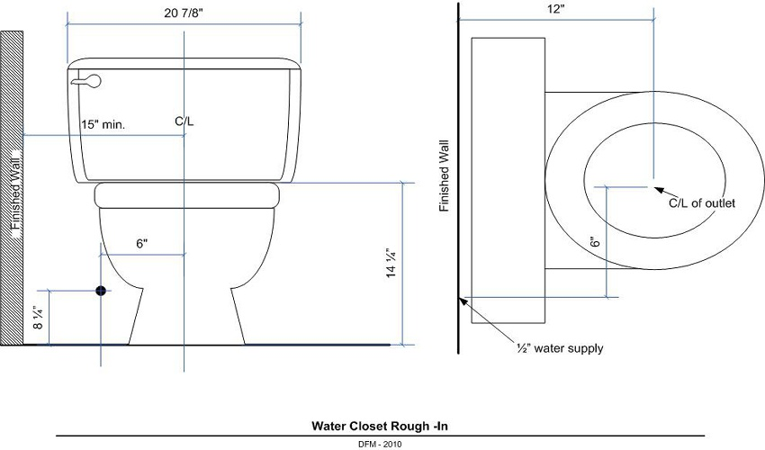 Water closet rough in measurements roselawnlutheran for Rough in plumbing for toilet